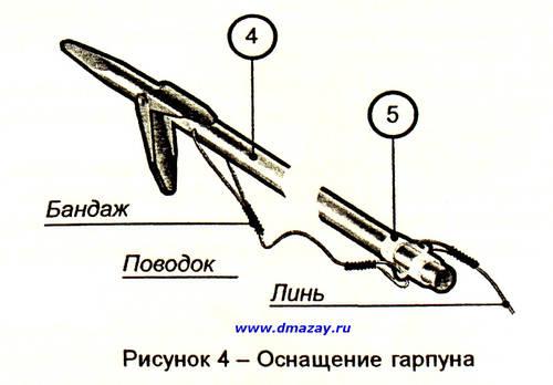 Ruzhe_dlia_podvodnoi_ohoty_OSA_700_13.JPG
