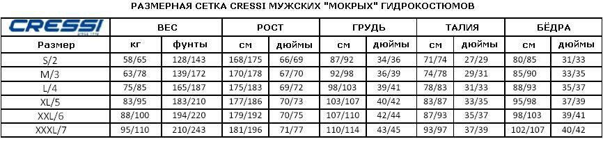 CRESSI_MESH_SIZE_1.jpg.938b5333ce970200eb665fa533f8b396.jpg