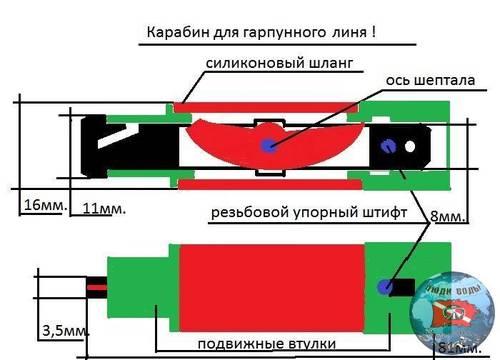 Карабин для гарпунного линя! - копия (2) - копия.jpg